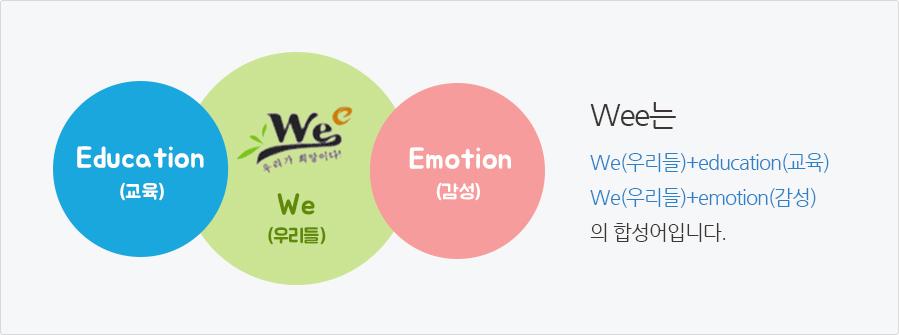 Wee는 We(우리들)+education(교육)We(우리들)+emotion(감성)의 합성어입니다.
